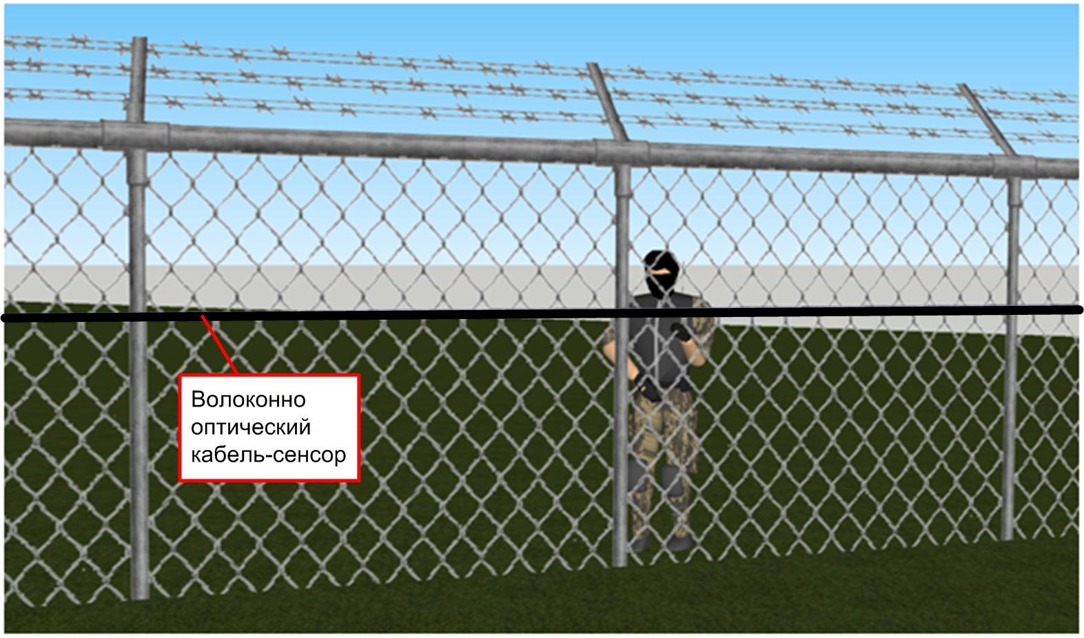 Закрепление волоконно оптических сенсоров системы охраны периметров СВМ-1 на легких ограждениях